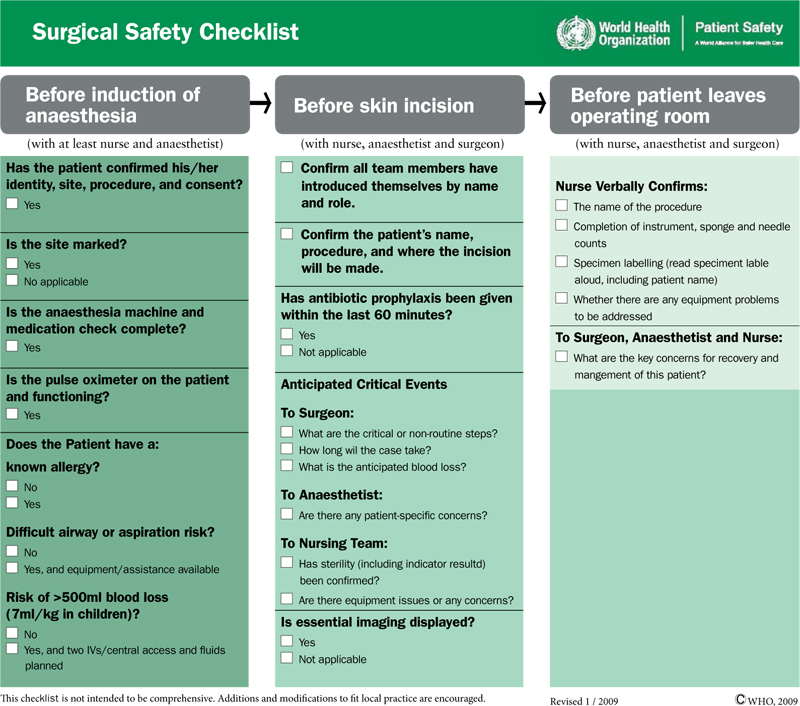 The-Checklist-by-Patient-Safety-Alliance-Nikhil-Datar